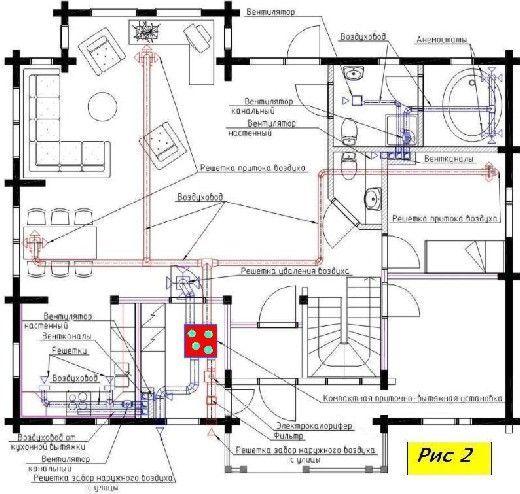размещение системы вентиляции с рекуператором