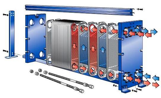 Уплотнения теплообменника Alfa Laval T20-MFG Братск