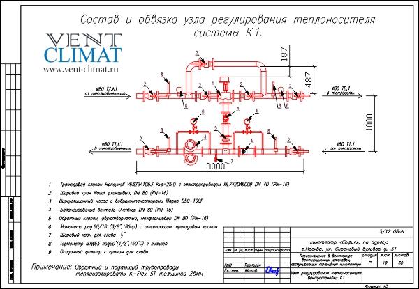 Подготовка трубы для теплообменника приточной вентиляции самодельный теплообменник для котлов