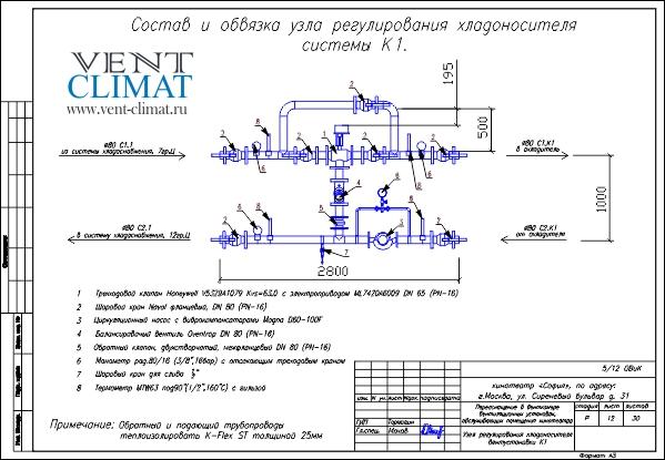Схемы и инструкции